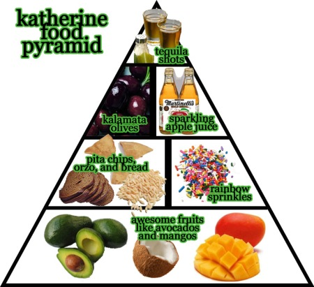 katherine-food-pyramid